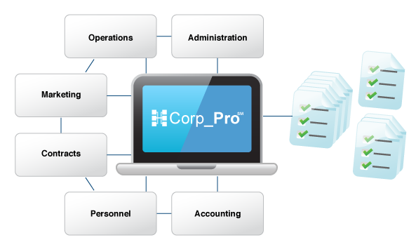 Why Government Contractors Choose Corp_Pro for DCAA Compliance